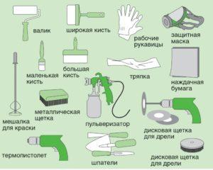 Перечень инструментов