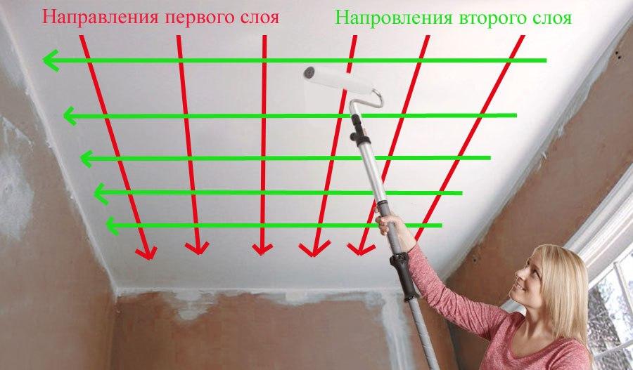 Как красить потолок акриловой краской валиком
